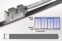 Głowica magnetyczna GC-MK1-2k