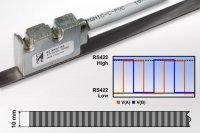 Głowica magnetyczna GC-MK2-2k
