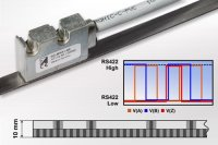 Głowica magnetyczna GC-MK2-2k-R